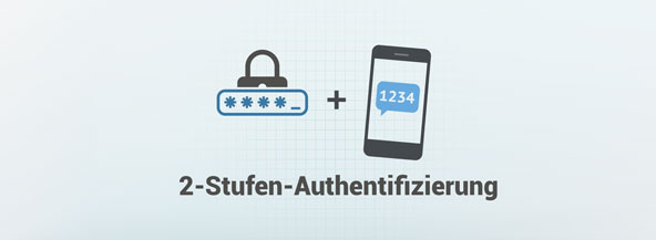 2Stufen Authentifizierung Hamburg